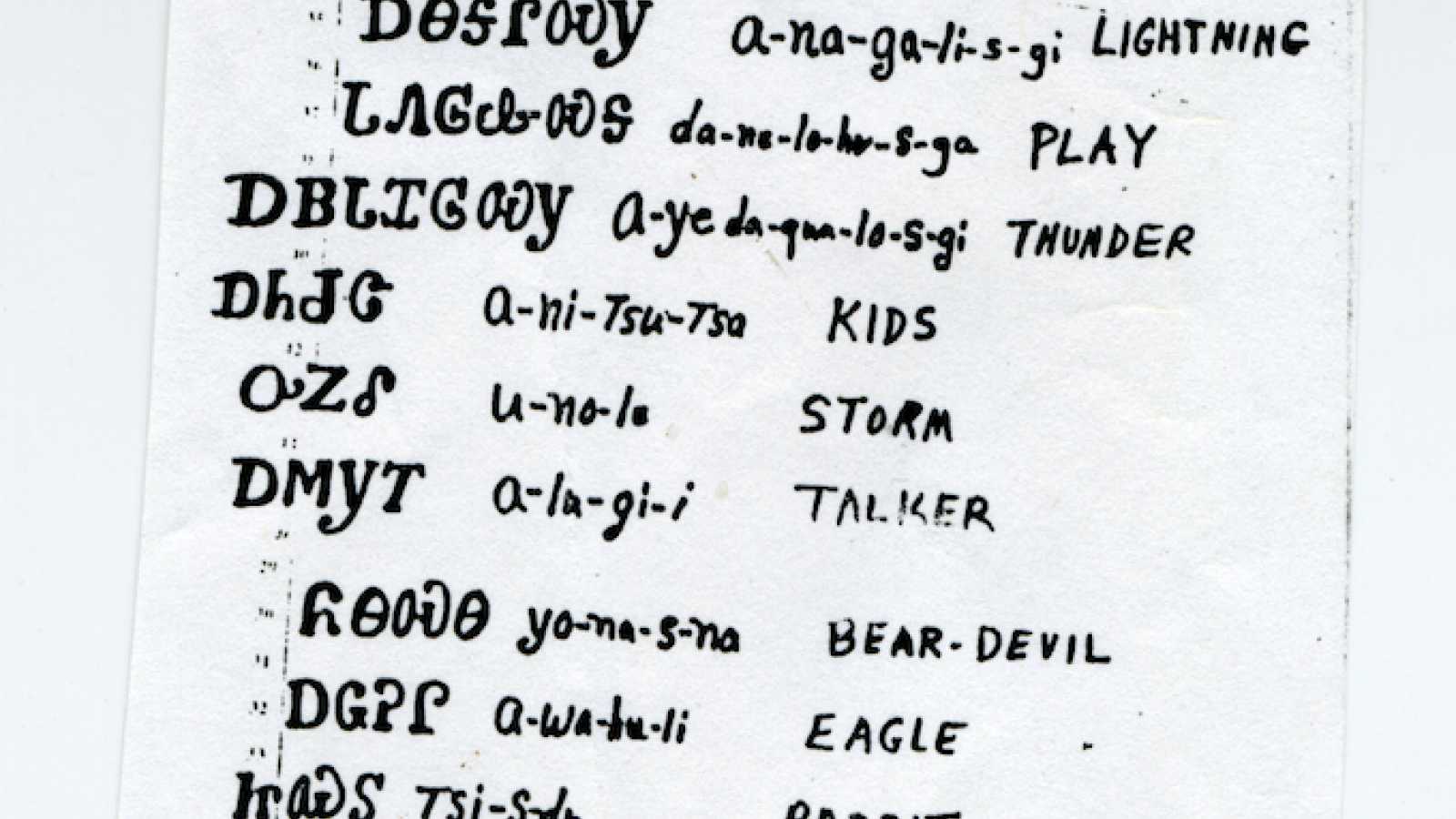 List of Cherokee words, their pronunciation, and English translations